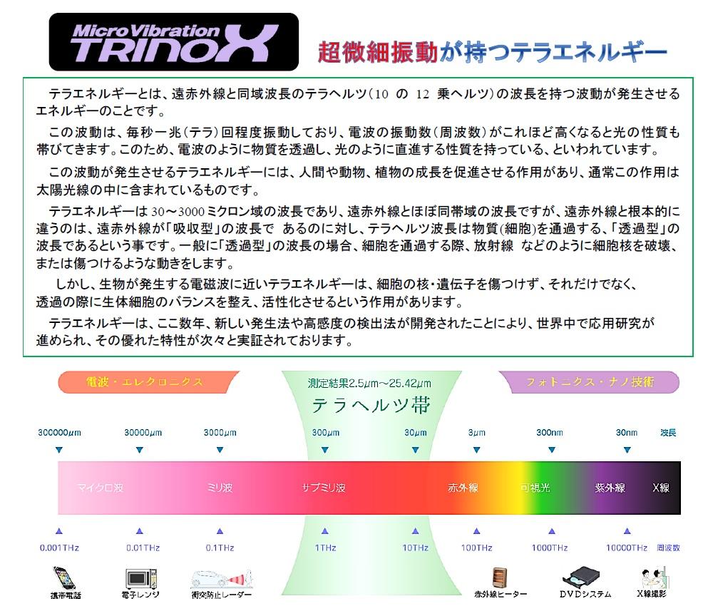 TRINOX 超微細振動が持つテラエネルギー